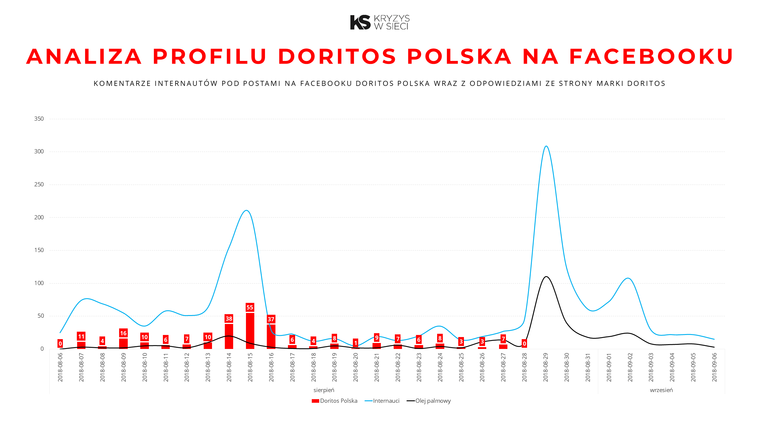 doritos polska